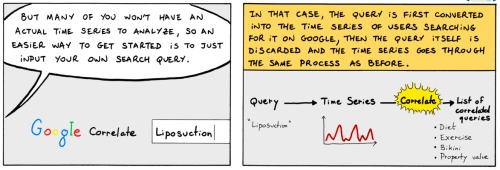Two frames from Google comic about its Correlate data analysis tool